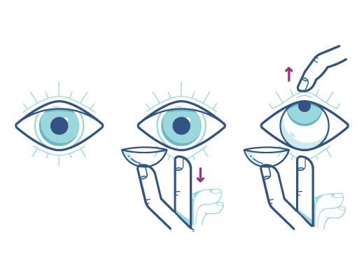 Sigue esta técnica para abrir los ojos para ponerte tus lentes de contacto